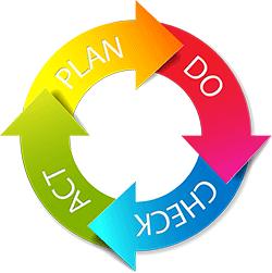 Il ciclo PDCA