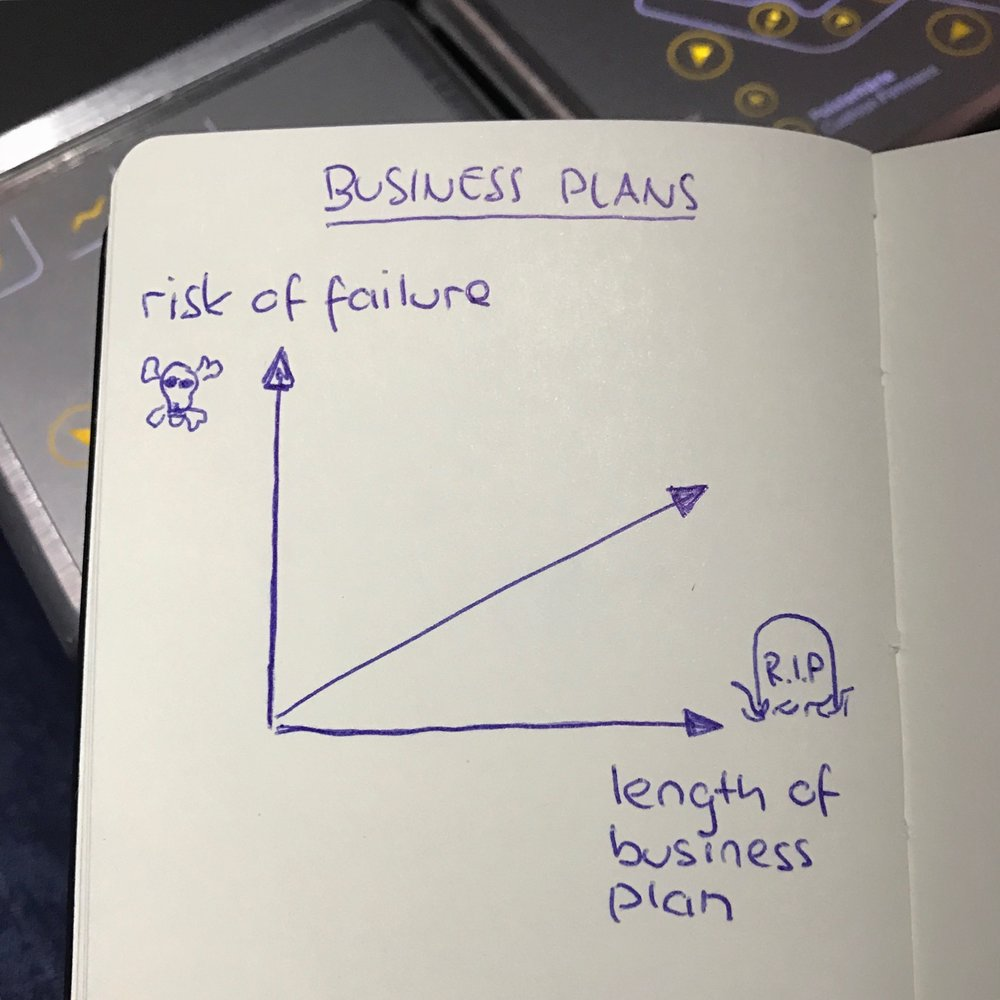 Business Plan e incertezza